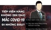 Tiếp viên hàng không Vietnam Airlines mắc COVID-19 đã đi những đâu?