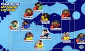 Fox Sports: Tuyển Việt Nam thống trị đội hình tiêu biểu AFF Cup 2018
