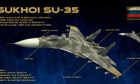 Công tác đảm bảo kỹ thuật cho tiêm kích tàng hình Su-35 Lightning II