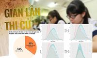 Danh tính phụ huynh các thí sinh được nâng điểm thi ở Hà Giang vẫn là điều bí ẩn.