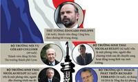 [ĐỒ HỌA] Nội các trẻ trung của Chính phủ Pháp