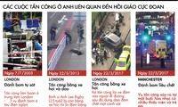 [ĐỒ HỌA] Bốn vụ khủng bố rung chuyển Vương quốc Anh