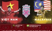 Việt Nam vs Malaysia: Lịch sử đối đầu, tương quan lực lượng