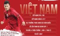 Infographic Asian Cup 2019: Tuyển Việt Nam có thể gây sốc