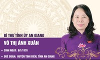 Bí thư Tỉnh uỷ An Giang Võ Thị Ánh Xuân