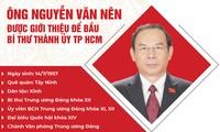 Chân dung nhân sự được giới thiệu để bầu Bí thư Thành ủy TP.HCM