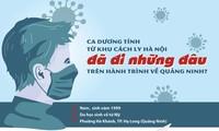 Ca dương tính từ khu cách ly Hà Nội đã đi những đâu trên hành trình về Quảng Ninh?