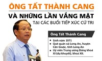 Ông Tất Thành Cang và những lần vắng mặt tiếp xúc cử tri TPHCM