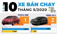 Xe VinFast bất ngờ lọt top 10 ôtô bán chạy trong tháng 5
