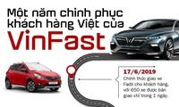 VinFast và hành trình một năm chinh phục khách hàng Việt