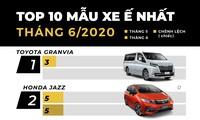 Top 10 ôtô bán chậm nhất tháng 6: Toyota Granvia đứng đầu