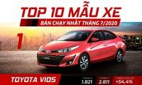 Ôtô lắp ráp thống trị top 10 ôtô bán chạy tháng 7