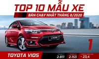 Top 10 ôtô hút khách nhất tháng 8