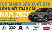 Top 10 nhà sản xuất ôtô lớn nhất năm 2020