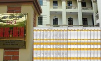 Bảng điểm của một lớp tại trường chuyên Hà Giang. Màu vàng là các trường hợp bị hạ điểm (ảnh nhỏ)