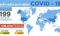 Số ca nhiễm virus SARS - Cov - 2 tại Mỹ cao nhất thế giới, ca tử vong ở Italy vượt 8.200