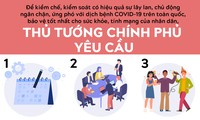 Hạn chế chuyến bay từ Hà Nội, TPHCM từ 0h ngày 28/3