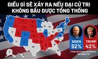 Điều gì xảy ra nếu đại cử tri Mỹ không bầu được tổng thống