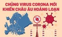 Chủng virus corona mới khiến châu Âu hoảng loạn