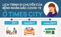 Bệnh nhân mắc COVID-19 ở khu chung cư cao cấp Times City đã đi những đâu?