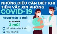Những điều cần biết khi tiêm vắc xin ngừa COVID-19 tại Việt Nam