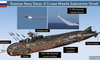 Tàu ngầm Nga bí ẩn ngoài khơi Alaska có thể đã phóng tên lửa hành trình