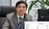 Ông Lê Trường Tùng (ảnh lớn), kết quả phân tích dữ liệu khối A (ảnh nhỏ)
