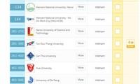 7 trường ĐH Việt Nam lọt danh sách Top 505 trường ĐH Châu Á của QS - ảnh chụp từ website của QS