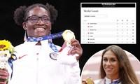 Truyền thông Mỹ bị chế giễu vì bảng tổng sắp Olympic 'tự sướng'