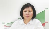 Tài sản tính trên cổ phiếu của riêng bà Thoa tại Điện Quang giảm 30 tỷ đồng trong vòng 5 tháng sau những thông tin liên quan tới hình thức kỷ luật sai phạm khi bà còn điều hành doanh nghiệp này.