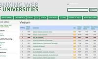 Các Đại học của Việt Nam trên Bảng xếp hạng Webometrics đầu năm 2021