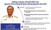 Sai phạm của ông Nguyễn Văn Hiến. Ảnh: TTXVN