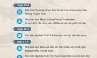 Diễn biến vụ việc nhà báo Anh Thoa. Nguồn: Báo Tuổi Trẻ
