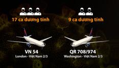 Đường lây nhiễm của bệnh nhân nCoV trên 2 chuyến bay