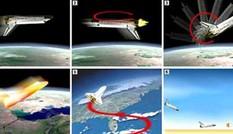 1001 thắc mắc: Làm thế nào để tàu vũ trụ quay về trái đất