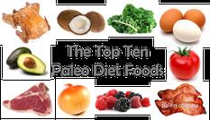 Tìm hiểu chế độ ăn kiêng Paleo