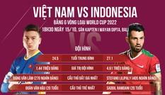 Indonesia vs Việt Nam: HLV Park Hang Seo phá 'dớp' xứ vạn đảo