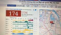 Hà Nội lại ô nhiễm không khí nghiêm trọng