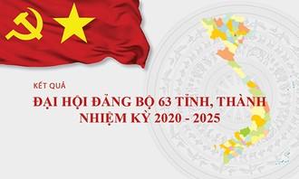 Kết quả Đại hội Đảng bộ 63 tỉnh, thành nhiệm kỳ 2020 - 2025