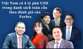 Theo danh sách tỷ phú thế giới năm 2021 vừa được Tạp chí Forbes (Mỹ) công bố, Việt Nam có 6 đại diện (Ảnh: VGP)