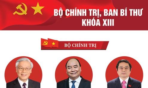 INFOGRAPHIC: Danh sách Ủy viên Bộ Chính trị, Ban Bí thư khóa XIII