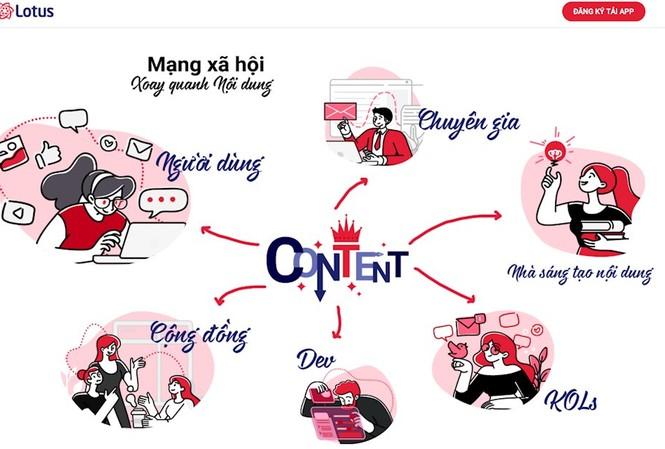 Sắp có mạng xã hội 'made in Vietnam' được đầu tư 1.200 tỷ đồng