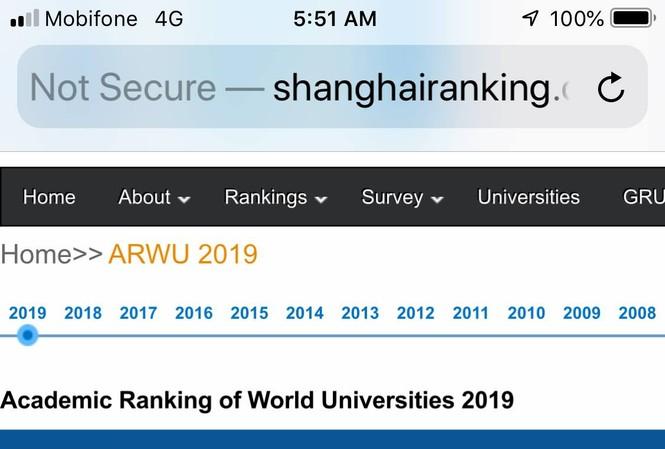 Bảng xếp hạng ĐH Giao thông Thượng Hải: Lần đầu tiên ĐH Việt Nam lọt tốp 1000