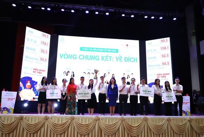 Sinh viên học viện Ngân hàng giành giải nhất cuộc thi 'Hiểu đúng về tiền'