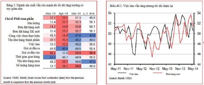 Kinh tế Việt Nam sẽ tăng trưởng tốt trong ngắn hạn