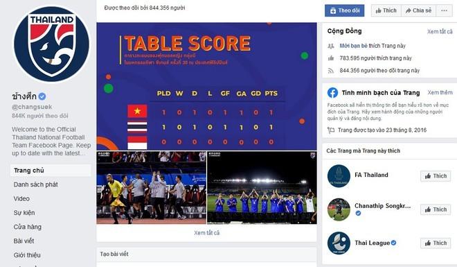 Facebook Changsuek chặn IP Việt Nam.