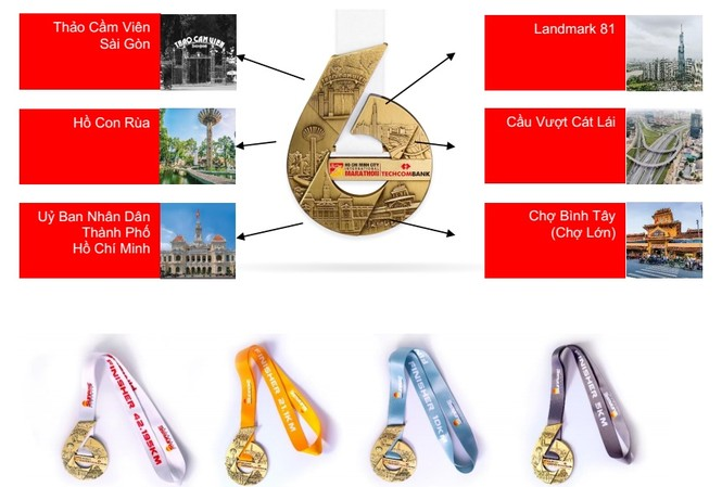 Giải Marathon quốc tế TPHCM Techcombank 2019