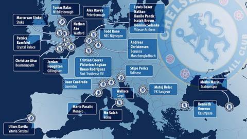 Chelsea có tới 33 cầu thủ hiện thi đấu ở những đội bóng khác theo dạng cho mượn.