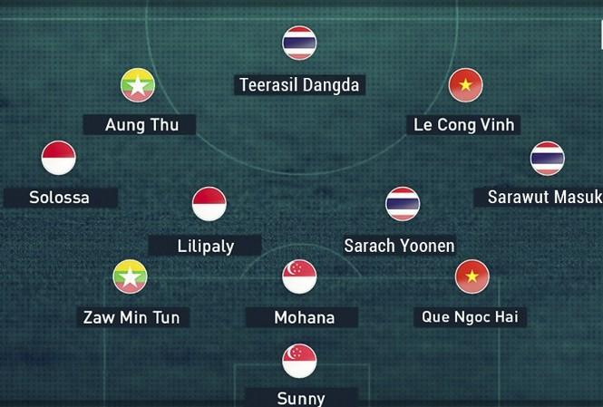 Đội hình tiêu biểu vòng bảng AFF Cup 2016 của Goal.