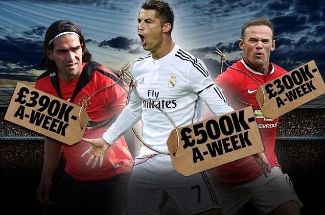 BẢN TIN Thể thao sáng: Ronaldo đòi M.U mức lương 'khủng'